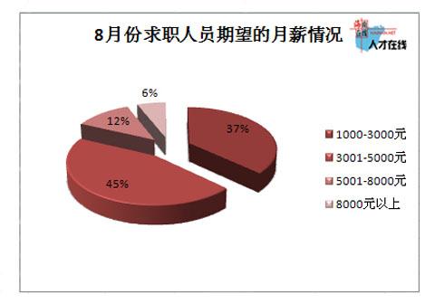 朝鲜人民的真实收入_收入证明图片_真实收入水平